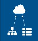 Backup delle risorse di rete con StrongBox